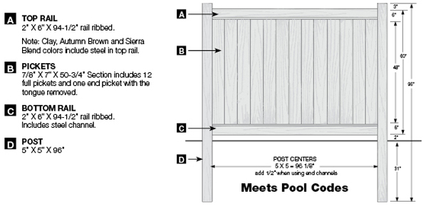 5 Foot High Chesterfield Vinyl Fence Diagram